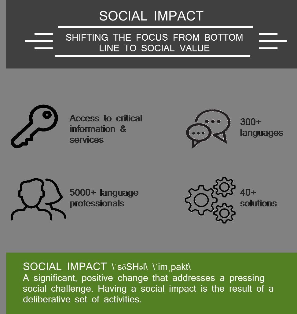 MCIS social impact