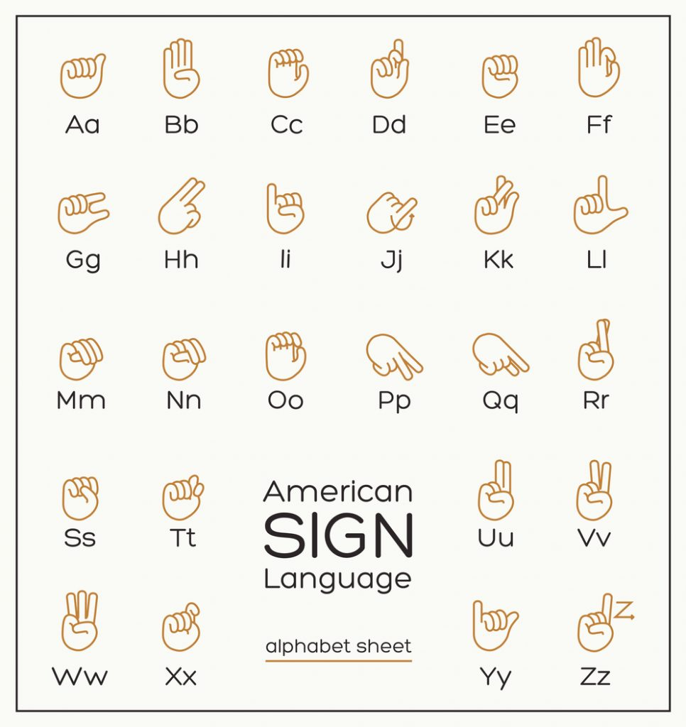The Progression of American Sign Language Throughout COVID-19
